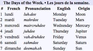 French Days Of The Week Days Of The Week In French Love The Pronunciation The