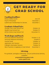 Considering Grad School Graduate School As The Next Step Inta Advising Blog