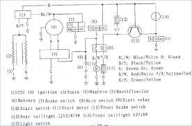 asco wiring diagrams valve solenoid diagram trusted o best ideas asco valve wiring diagrams solenoid diagram trusted o best ideas everything you need to kno
