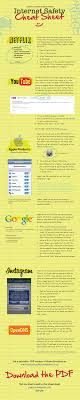 best ideas about parenting teens kids safety internet safety for kids and teens this is a quick cheat sheet for non techie parents who care about keeping their kids safer online