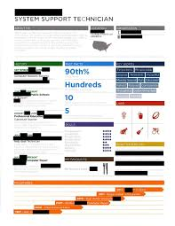 Infographic Resume Impressive Should You Make An Infographic Resume Evergreen Data