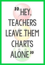 Behavior Charts For Preschool Pre K Kindergarten