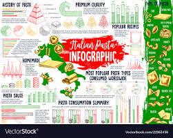 Italian Pasta Infographics With Charts