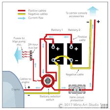 wiring diagram starcraft boat wiring image wiring starcraft boat wiring diagram starcraft auto wiring diagram on wiring diagram starcraft boat