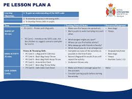 Pe Lesson Plan Pe Lesson Plan A Learning Objectives Ppt Download