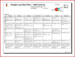 Womans Weight Chart Unique Womens Weight Chart Leave Latter