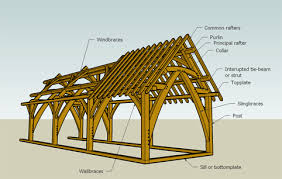 timber frame showing slingbraces timber framed building with slingbrace trusses