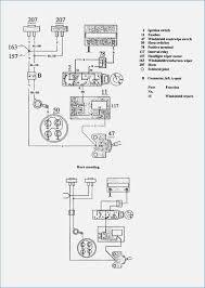 wiring diagram motor wiper tangerinepanic com wiring diagram od rv park jmcdonaldfo vw golf wiring diagram dcwest wiring diagram motor