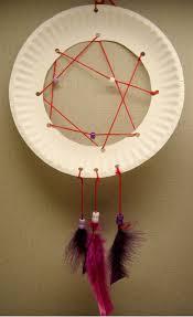 Where Did Dream Catchers Originate Native American Arts and Crafts Buffalo Bill Center of the West 52
