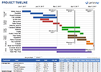 it project timeline free timeline templates for excel