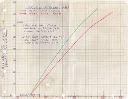 Prime Rib Roast Cooking Times Chart Prime Rib With A Chianti Jus