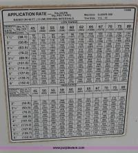 Adams Ground Driven Fertilizer Spreader Chart Broadcast Spreader Settings Chart Related Keywords