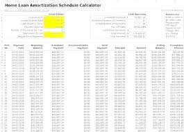 House Amortization Payment Calculator Mortgage Amortization Template Excel Car Calculator With