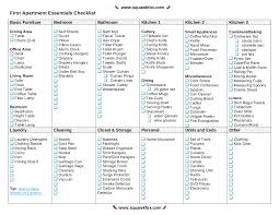 New Apartment Checklist 24 New Apartment Checklist Examples Samples 6