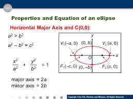 properties and equation of an ellipse