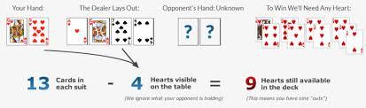 All About Poker Odds Hitcasinobonus Com