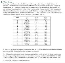 Limiting Factors In Turbine Design Solved 2 Wind Energy Estimating Output From A Turbine T