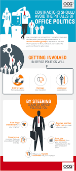 infographic contractors avoid the pitfalls of office politics ocg our consultants recommend their contractors steer clear of office politics and don t become immersed in water cooler gossip if they want to enhance their