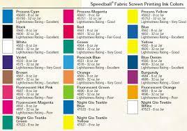 Speedball Silk Screen Printing Ink For Fabric
