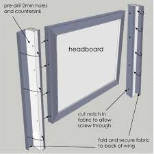 Home-Dzine - DIY wingback headboard! I NEED a wingback headboard for our  room