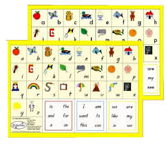 Butterfly Alphabet Chart A5 Alphabet Blends Turnover Cards