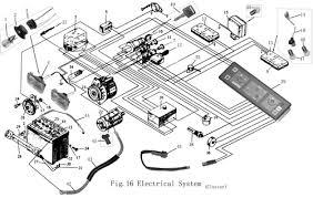 kama tractor wiring diagram wiring diagrams best kama tractor wiring diagram wiring diagram ford 5000 tractor wiring diagram kama tractor wiring diagram