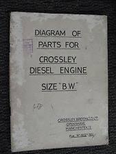 crossley engine size bw crossley diesel engine parts diagrams