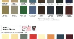 Dulux Exterior Masonry Paint Colours Jacobremodeling Co