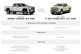 2018 gmc 3500hd denali. wonderful 2018 2018 gmc sierra 3500hd pickup truck comparison chart throughout gmc 3500hd denali