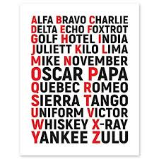 It is used to spell out words when speaking to someone not able to see the speaker, or when the audio channel is not clear. Amazon Com Radiotelephone Spelling Alphabet Minimalist Wall Decor 8 X 10 Unframed Typography Art Nato Phonetic Alphabet Print International Civil Aviation Code Words Poster Gift For Emergency Personnel Handmade