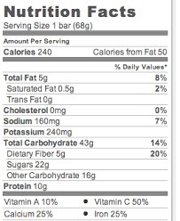 clif bar nutrition facts label