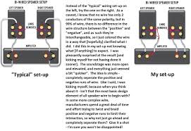 bi wiring speakers diagram ewiring the myth of loudspeaker bi wiring speaker