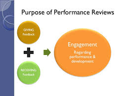 Participating In Performance Reviews - Ppt Video Online Download