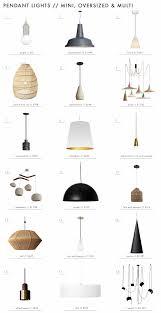 2019 Pendant Light Trends