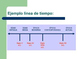 Ejemplo De Lineas De Tiempo