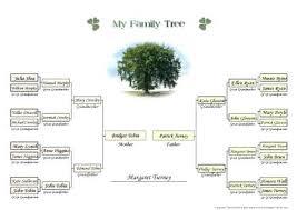 Blank Family Tree Template Free Premium Template Family Tree Template 7 Templates Free Premium Download Diagram Maker
