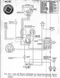 triumph wire diagram wiring diagram show triumph wiring diagrams wiring diagram mega triumph wiring diagram daytona triumph wire diagram