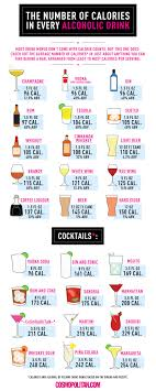 How Many Drinks Is 08 Chart This Incredibly Important Chart Shows The Number Of Calories