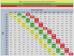 motorcycle tire size conversion chart patible adadrivered
