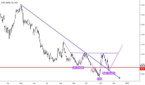 O39 Stock Price And Chart Sgx O39 Tradingview