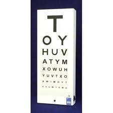 Eye Side Test Chart Illuminated Eye Test Charts