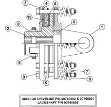 Clutch assembly diagram 2012 ktm 250 sx clutch parts best oem clutch clutch assembly diagram servis rhino tw84 rotary cutter tw84 sn current slip clutch of