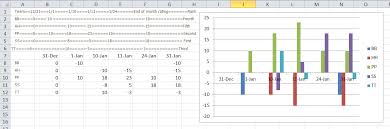 Bowling Chart Ranking Excel Dashboard Templates