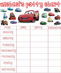Cars Potty Training Charts For Boys Fisher Price Potty Seat