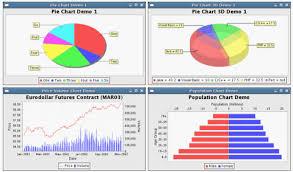 Java Web Charts Jfreechart Free 100 Java Chart Library Web Resources