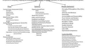 Nys Workers Comp Settlement Chart Facebook Lay Chart