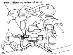 repair guides electronic engine controls carbureted engines click image to see an enlarged view