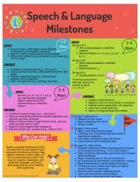 Developmental Milestones Speech Worksheets Teaching