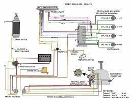 mercury wiring harness diagram solidfonts ignition wiring diagram 1980 165 mercury automotive