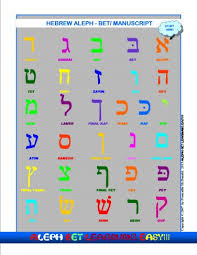 Hebrew Aleph Bet Chart
